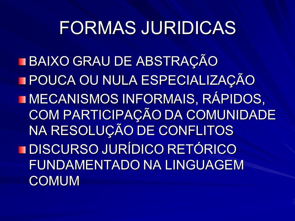 FORMAS JURIDICAS BAIXO GRAU DE ABSTRAÇÃO POUCA OU NULA ESPECIALIZAÇÃO