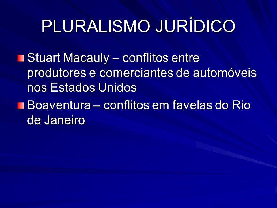 PLURALISMO JURÍDICO Stuart Macauly – conflitos entre produtores e comerciantes de automóveis nos Estados Unidos.