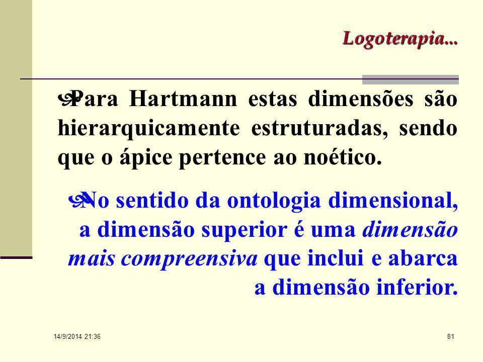 Logoterapia... Para Hartmann estas dimensões são hierarquicamente estruturadas, sendo que o ápice pertence ao noético.