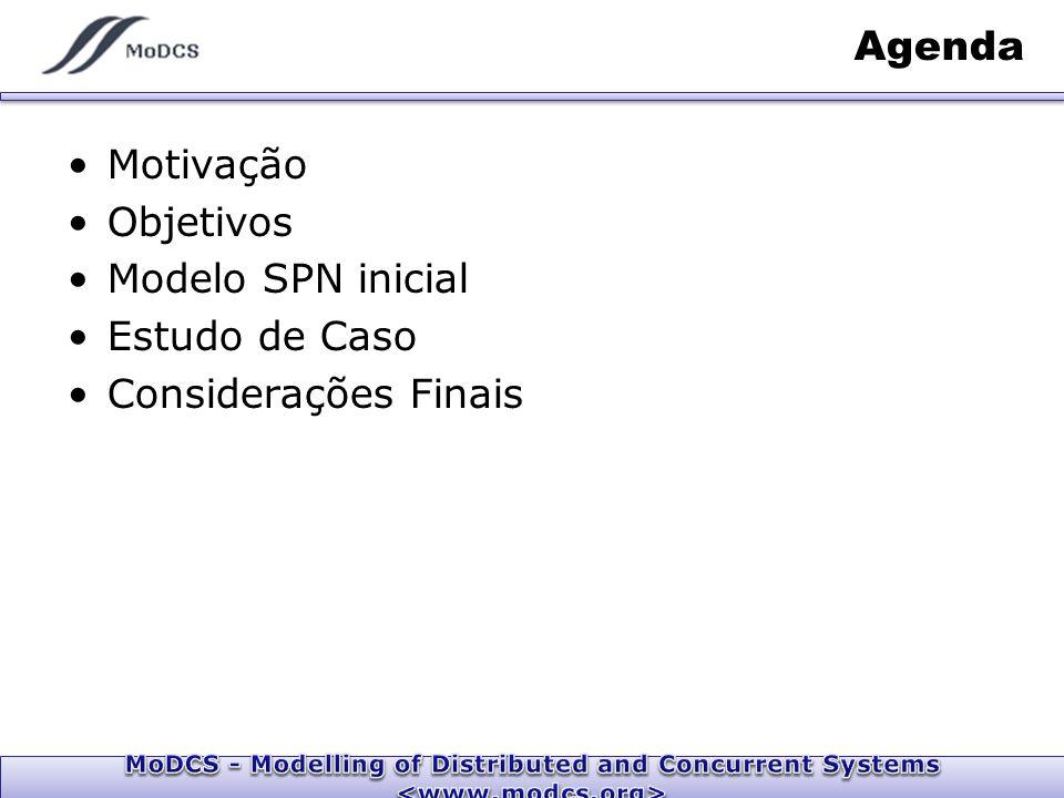Agenda Motivação Objetivos Modelo SPN inicial Estudo de Caso