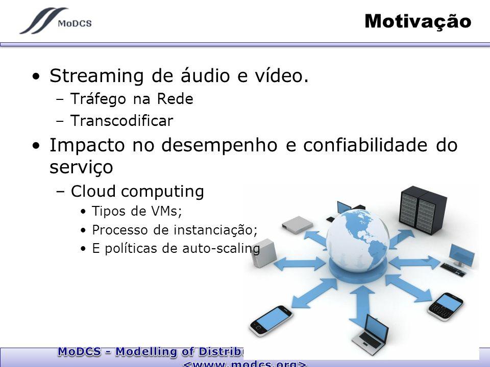 Motivação Streaming de áudio e vídeo.