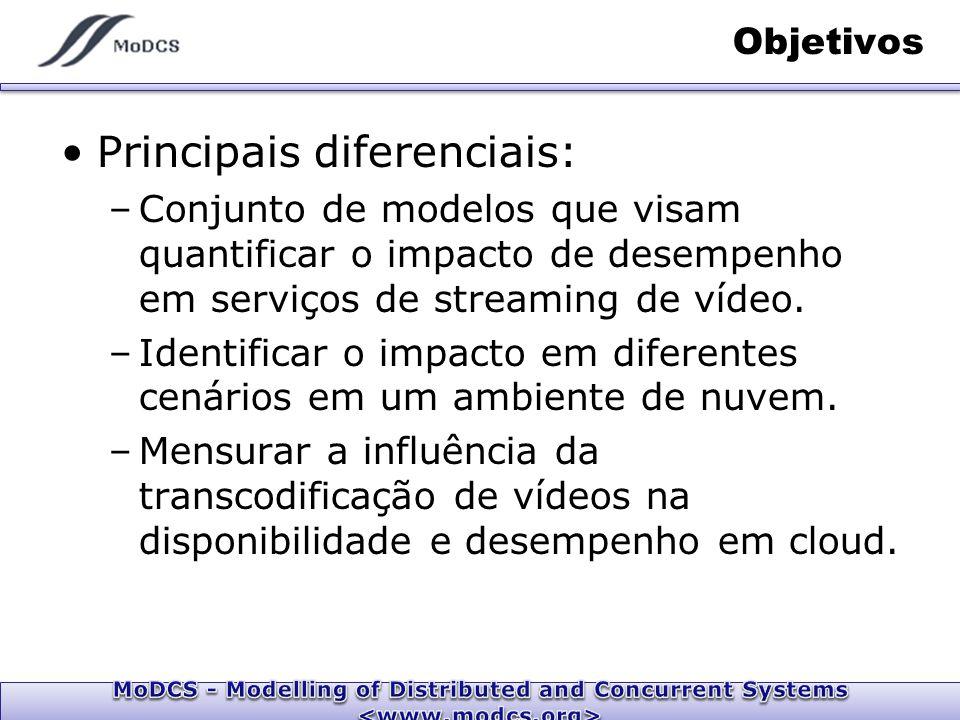 Principais diferenciais: