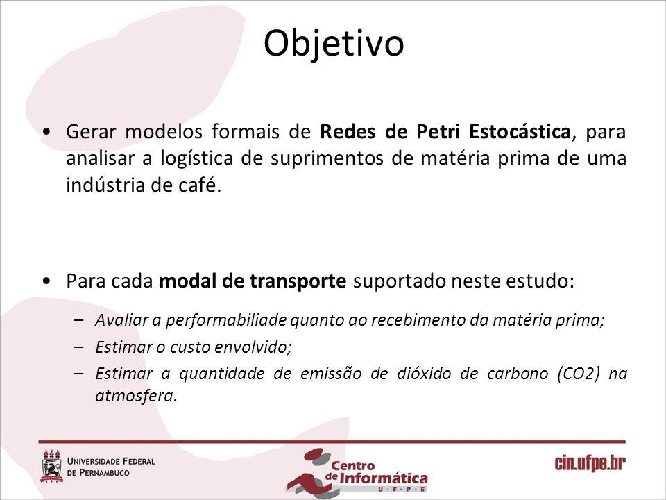 Objetivo Gerar modelos formais de Redes de Petri Estocástica, para analisar a logística de suprimentos de matéria prima de uma indústria de café.