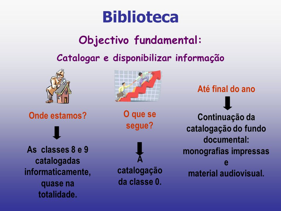 Biblioteca Objectivo fundamental: