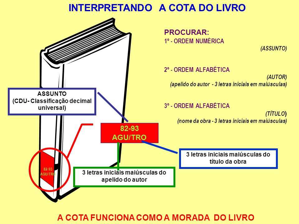 INTERPRETANDO A COTA DO LIVRO