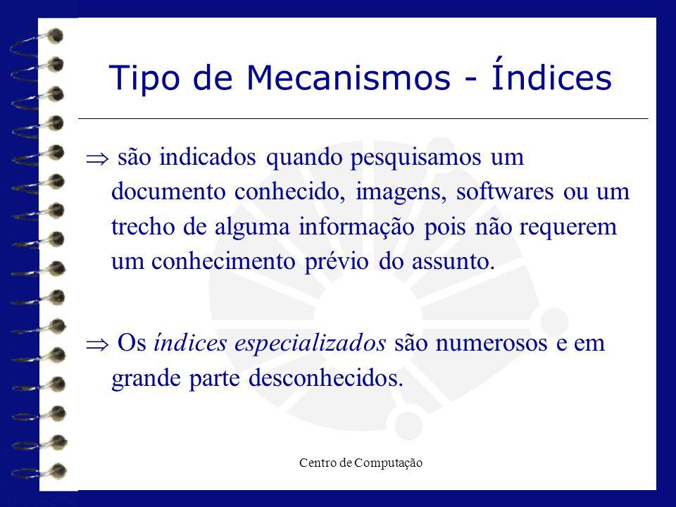 Tipo de Mecanismos - Índices