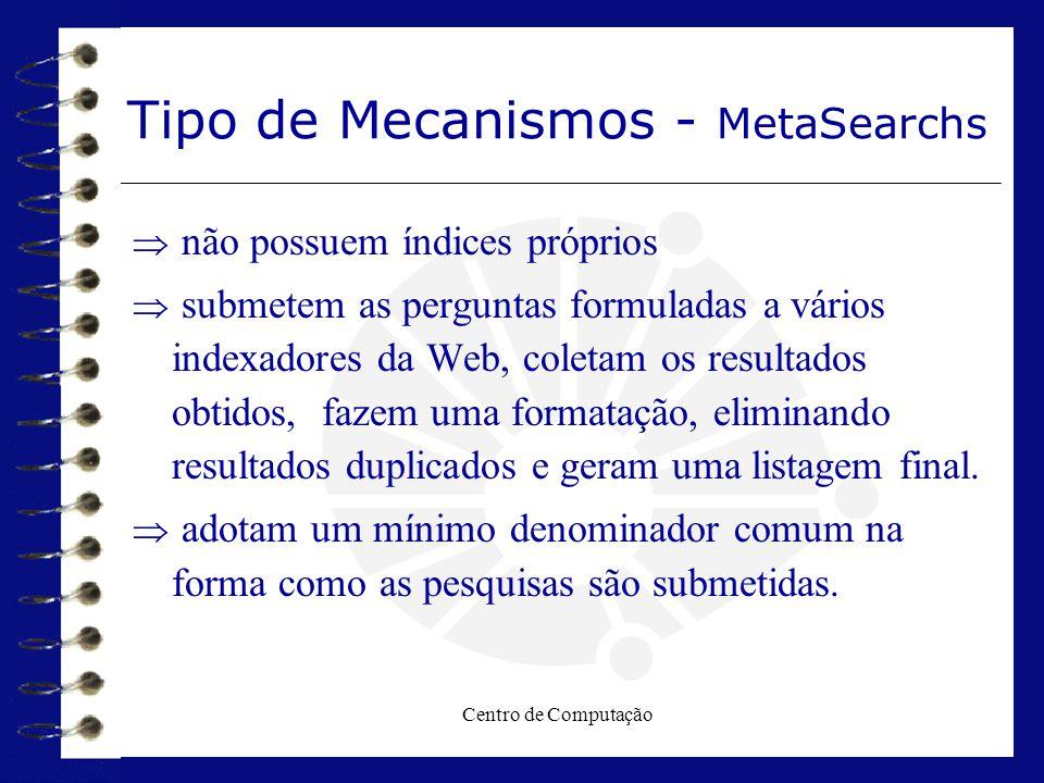 Tipo de Mecanismos - MetaSearchs