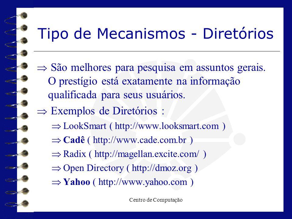 Tipo de Mecanismos - Diretórios