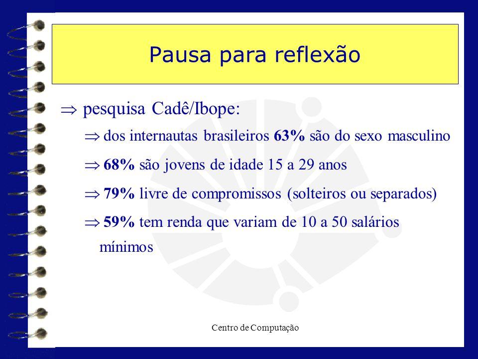 Pausa para reflexão pesquisa Cadê/Ibope: