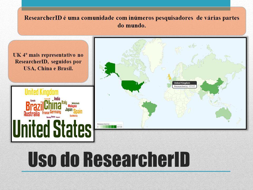 Uso do ResearcherID RESEARCHERID