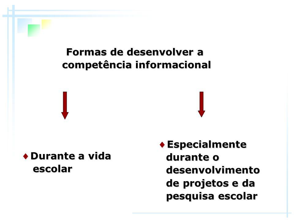 Formas de desenvolver a competência informacional