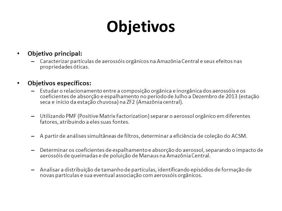 Objetivos Objetivo principal: Objetivos específicos: