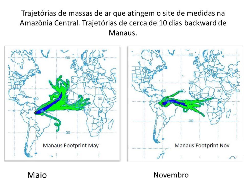 Trajetórias de massas de ar que atingem o site de medidas na Amazônia Central. Trajetórias de cerca de 10 dias backward de Manaus.