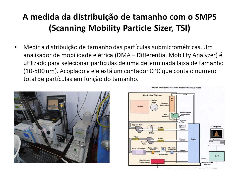 A medida da distribuição de tamanho com o SMPS (Scanning Mobility Particle Sizer, TSI)