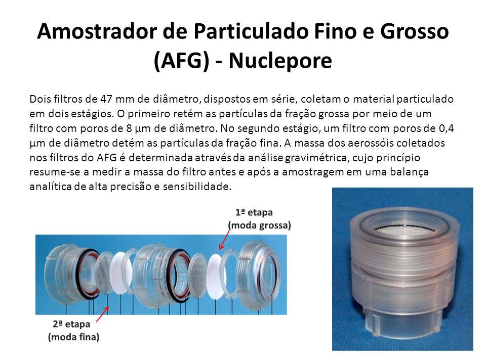 Amostrador de Particulado Fino e Grosso (AFG) - Nuclepore