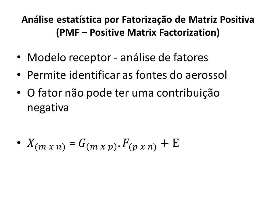 Modelo receptor - análise de fatores