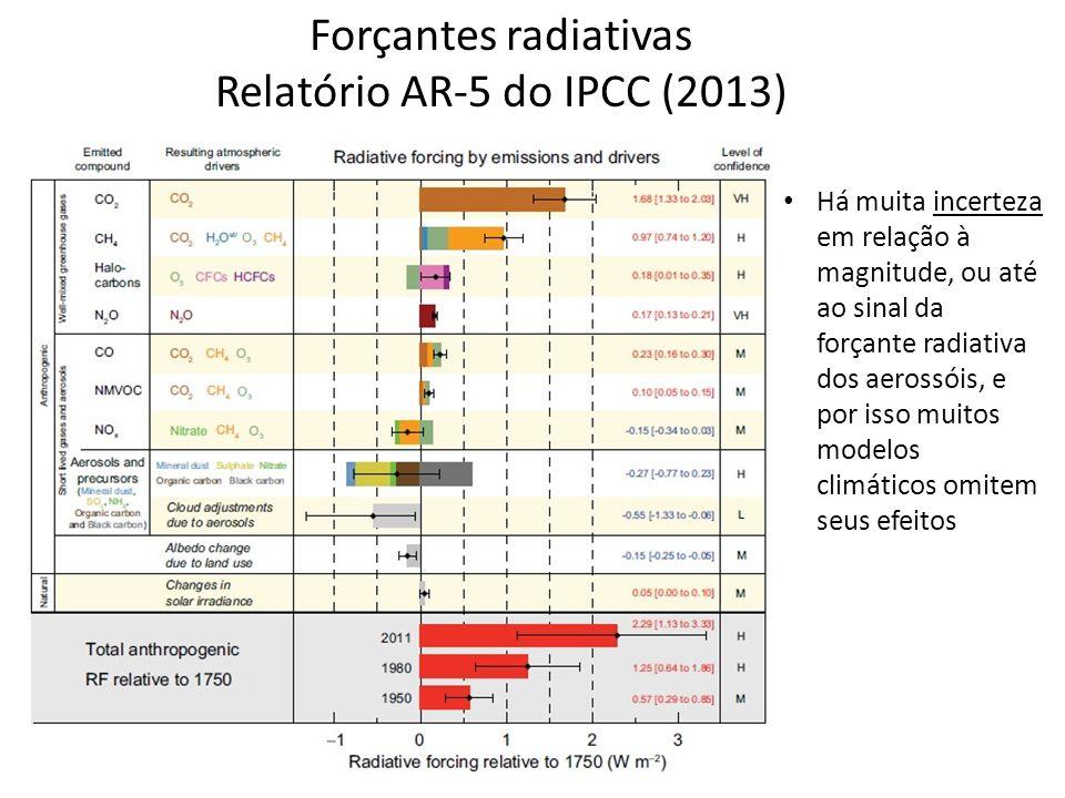 Forçantes radiativas Relatório AR-5 do IPCC (2013)