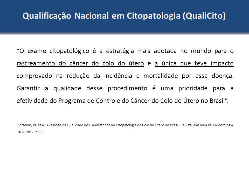 Qualificação Nacional em Citopatologia (QualiCito)