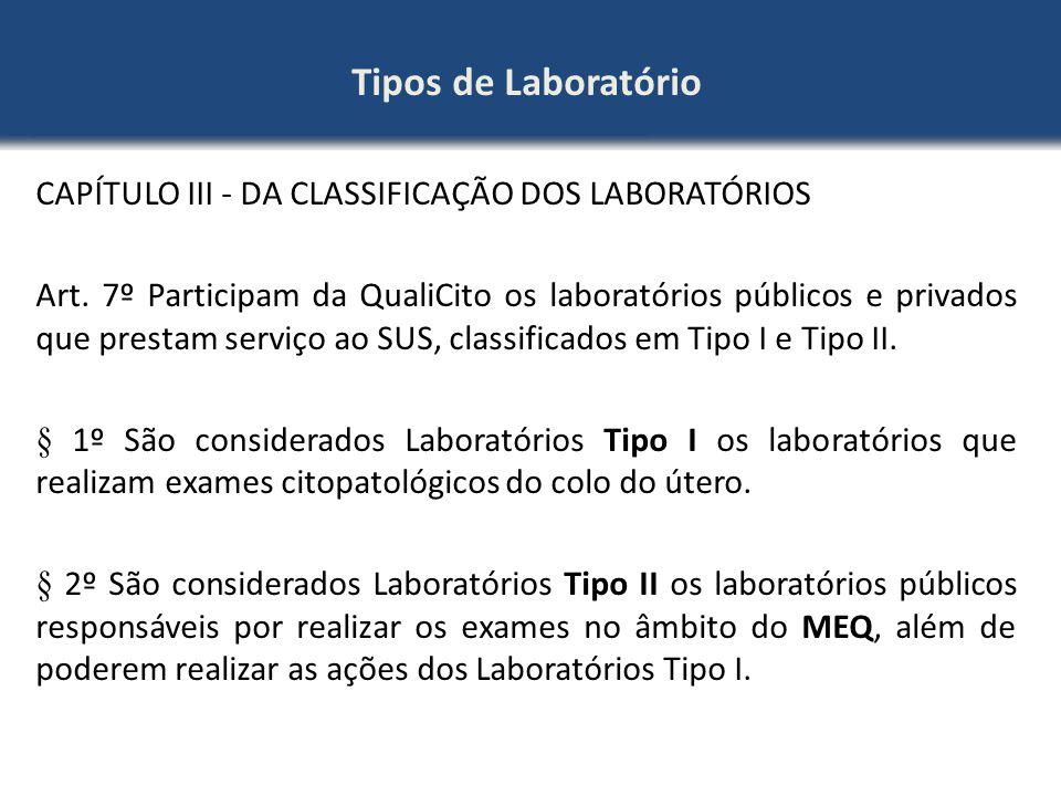 Tipos de Laboratório CAPÍTULO III - DA CLASSIFICAÇÃO DOS LABORATÓRIOS