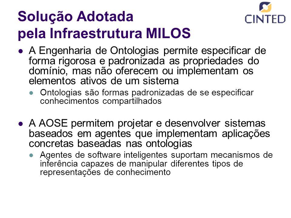 Solução Adotada pela Infraestrutura MILOS