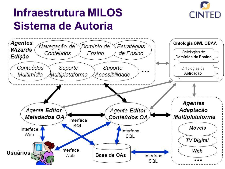Infraestrutura MILOS Sistema de Autoria