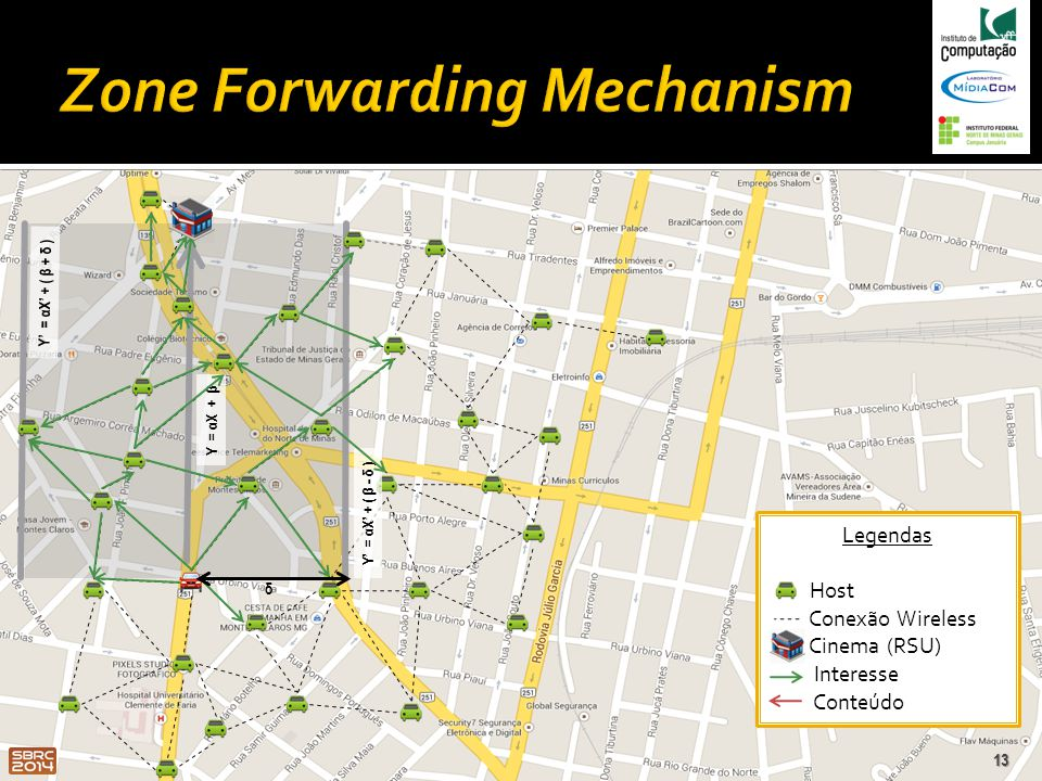Zone Forwarding Mechanism