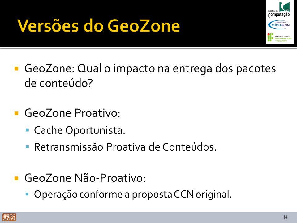 Versões do GeoZone GeoZone: Qual o impacto na entrega dos pacotes de conteúdo GeoZone Proativo: Cache Oportunista.