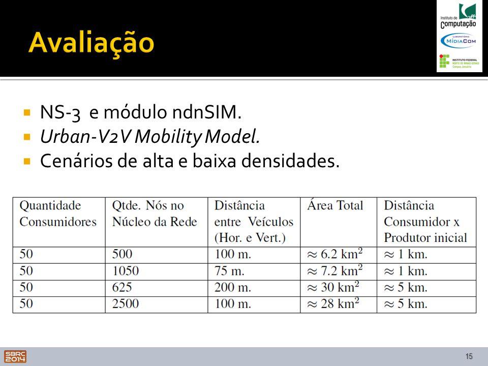 Avaliação NS-3 e módulo ndnSIM. Urban-V2V Mobility Model.