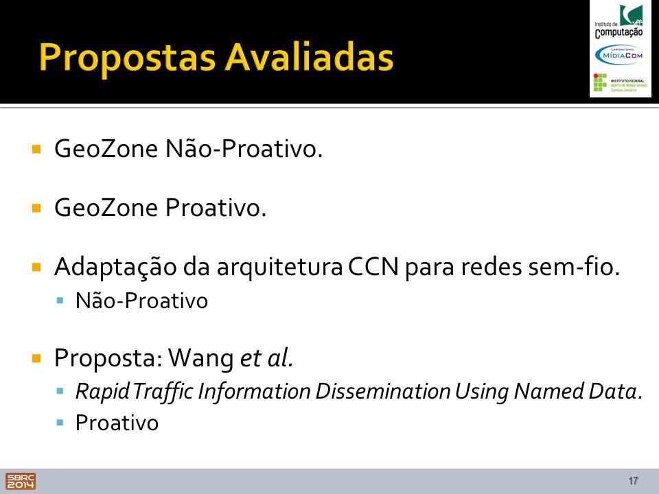 Propostas Avaliadas GeoZone Não-Proativo. GeoZone Proativo.