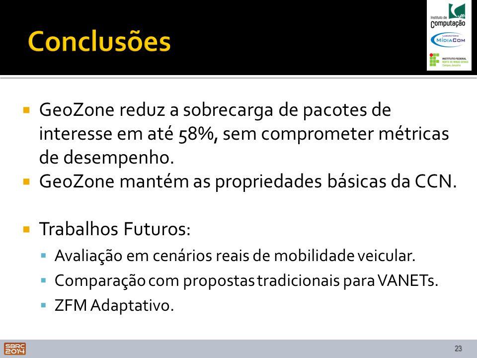 Conclusões GeoZone reduz a sobrecarga de pacotes de interesse em até 58%, sem comprometer métricas de desempenho.