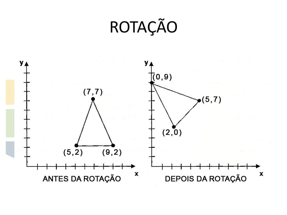 ROTAÇÃO