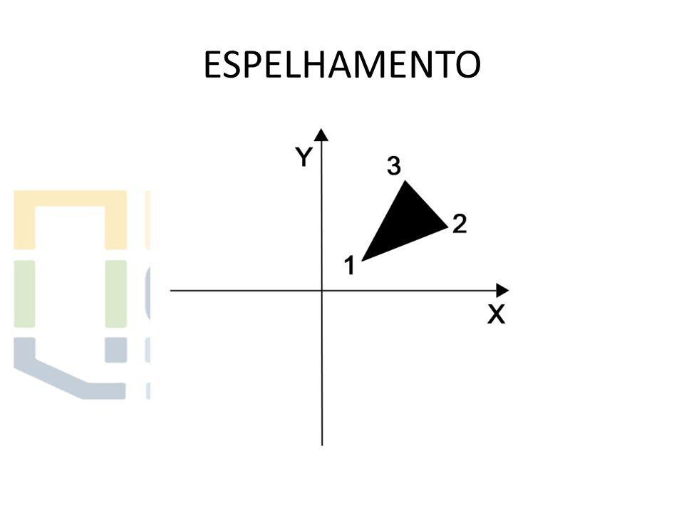 ESPELHAMENTO