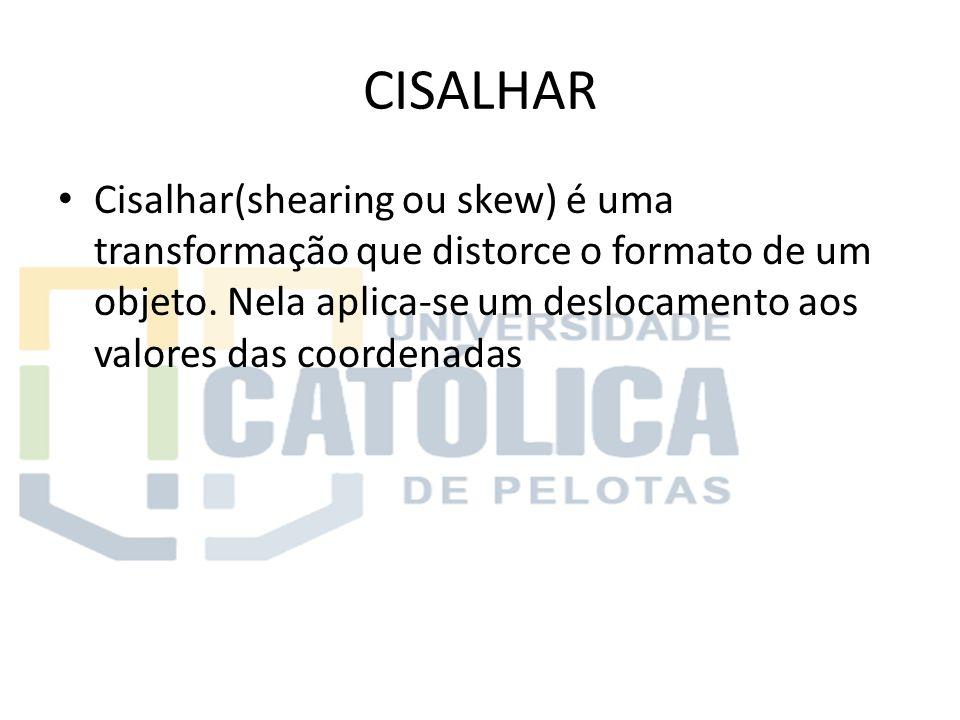 CISALHAR