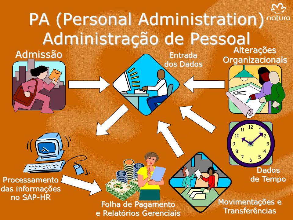 PA (Personal Administration) Administração de Pessoal