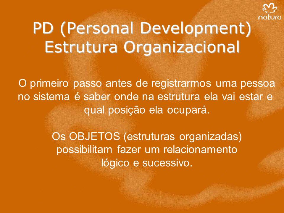 PD (Personal Development) Estrutura Organizacional