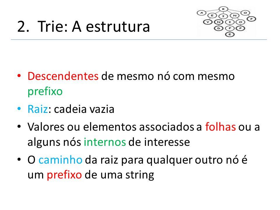 2. Trie: A estrutura Descendentes de mesmo nó com mesmo prefixo