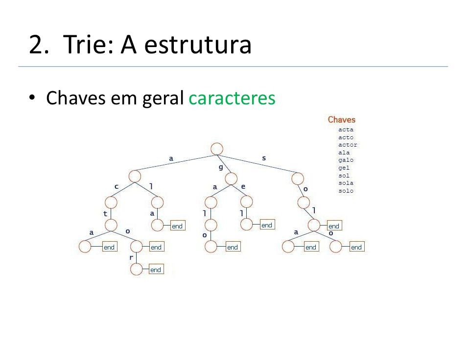 2. Trie: A estrutura Chaves em geral caracteres