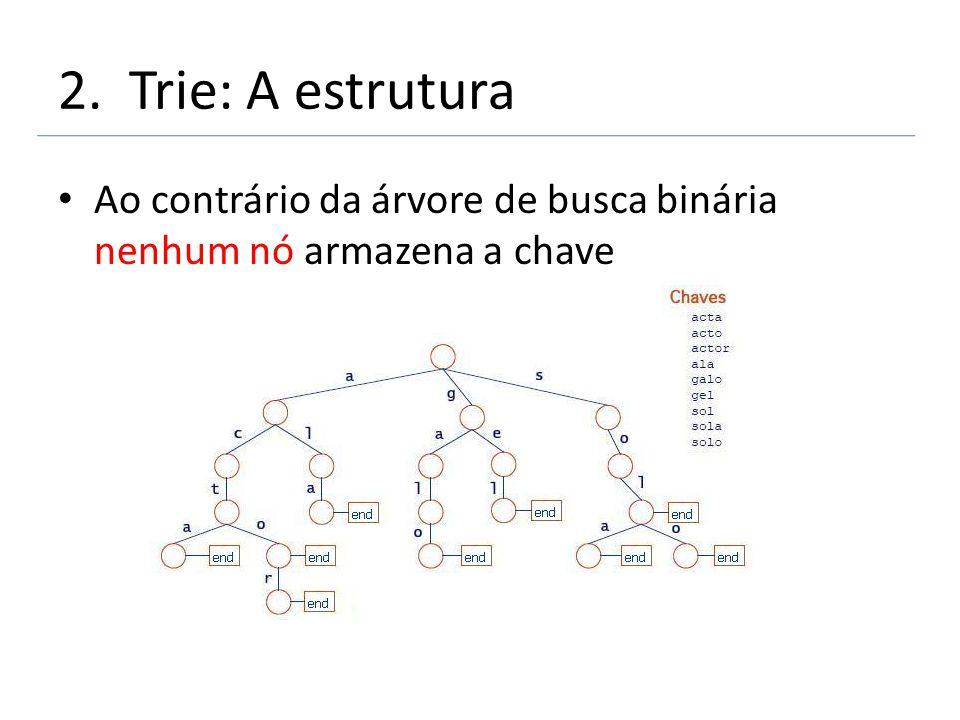 2. Trie: A estrutura Ao contrário da árvore de busca binária nenhum nó armazena a chave