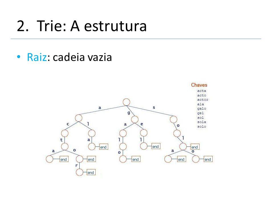 2. Trie: A estrutura Raiz: cadeia vazia