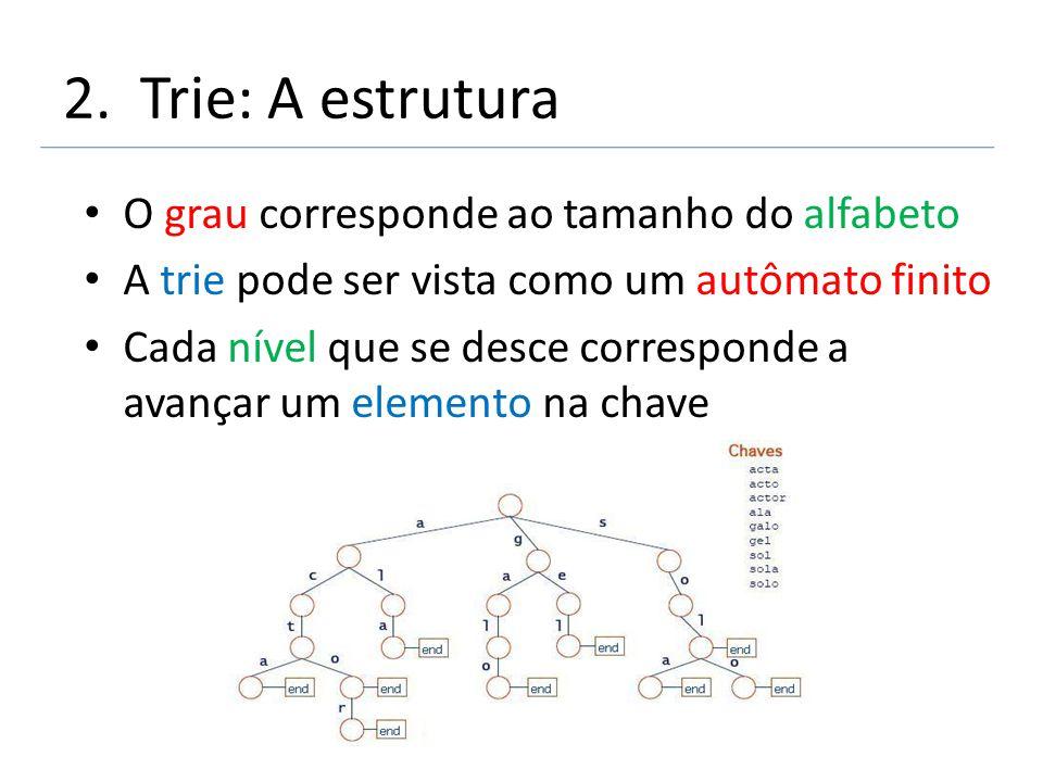 2. Trie: A estrutura O grau corresponde ao tamanho do alfabeto