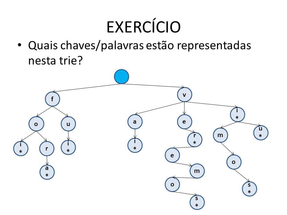 EXERCÍCIO Quais chaves/palavras estão representadas nesta trie v f