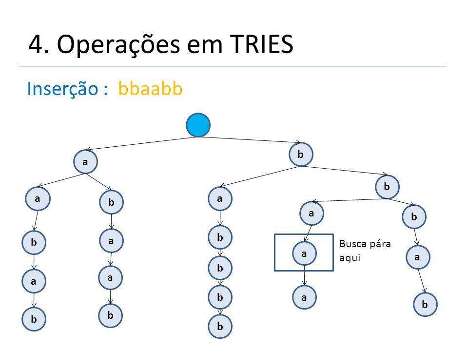 4. Operações em TRIES Inserção : bbaabb b a b a a b a b b b a