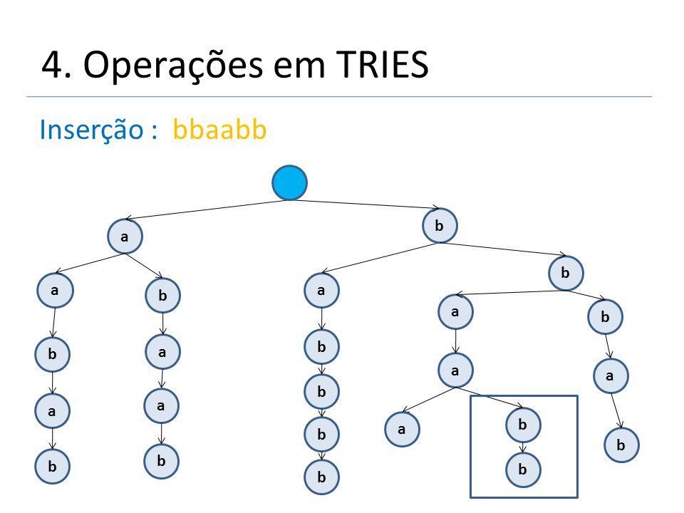 4. Operações em TRIES Inserção : bbaabb b a b a a b a b b b a a a b a