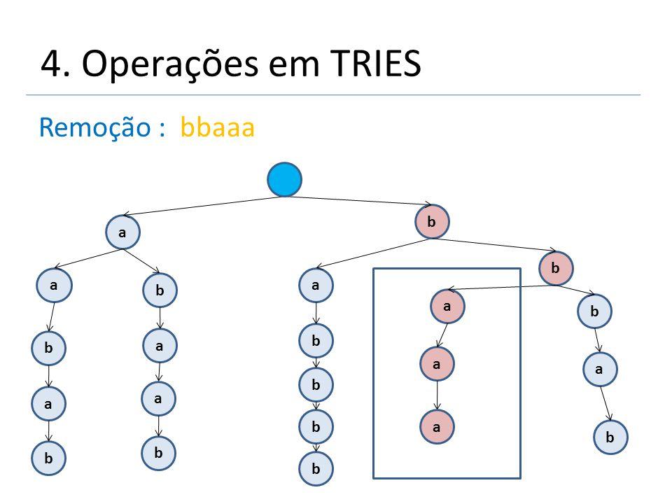 4. Operações em TRIES Remoção : bbaaa b a b a a b a b b b a a a b a a
