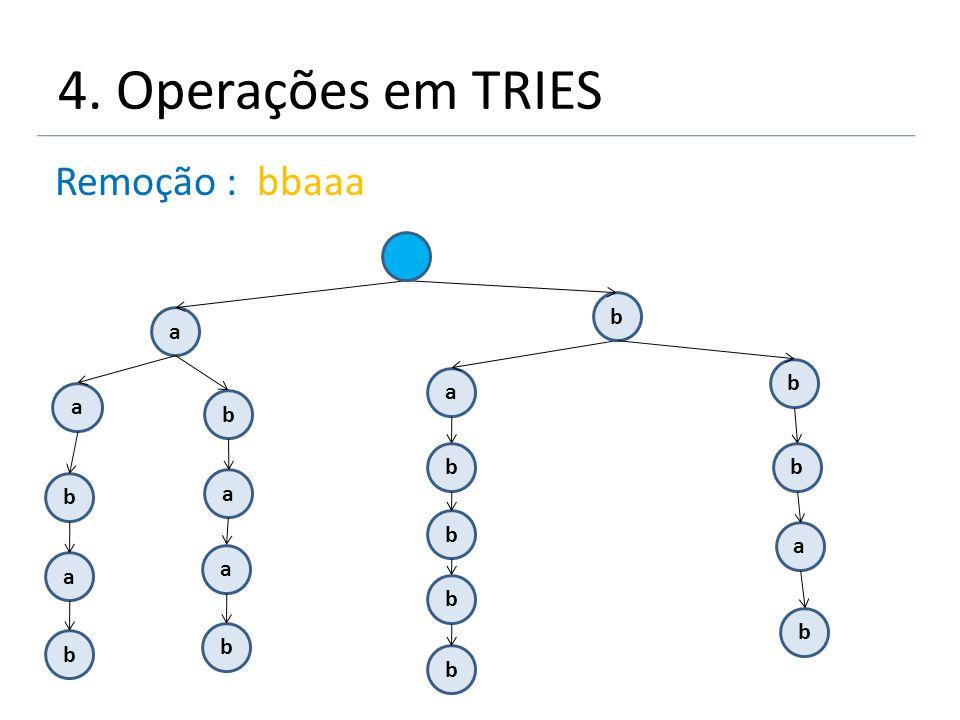 4. Operações em TRIES Remoção : bbaaa b a b a a b b b b a b a a a b b