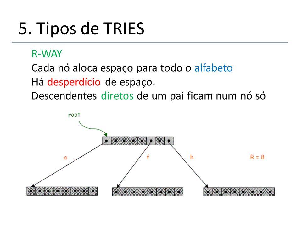 5. Tipos de TRIES R-WAY Cada nó aloca espaço para todo o alfabeto