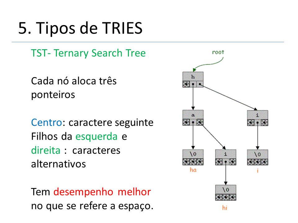 5. Tipos de TRIES TST- Ternary Search Tree