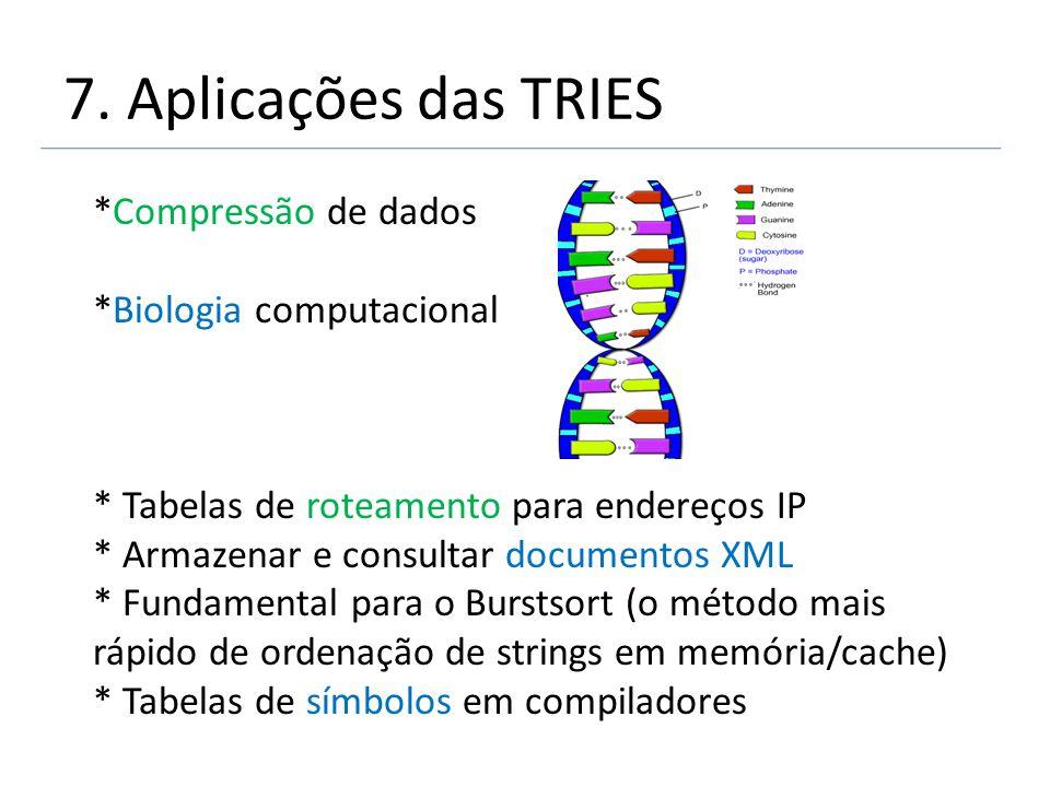 7. Aplicações das TRIES *Compressão de dados *Biologia computacional