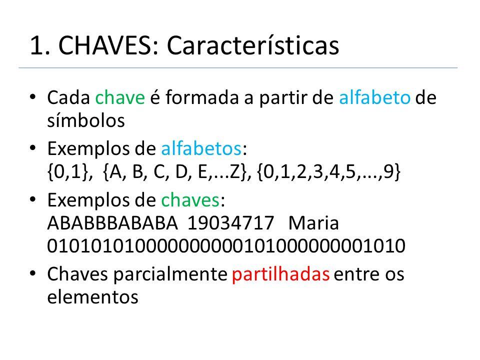 1. CHAVES: Características