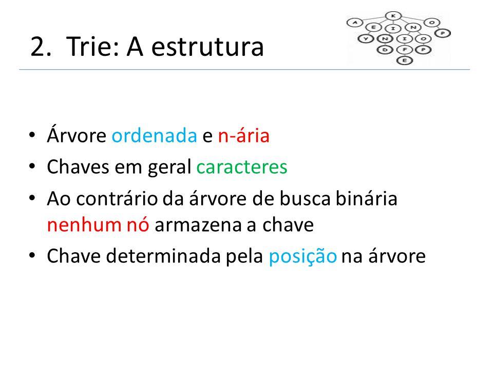 2. Trie: A estrutura Árvore ordenada e n-ária